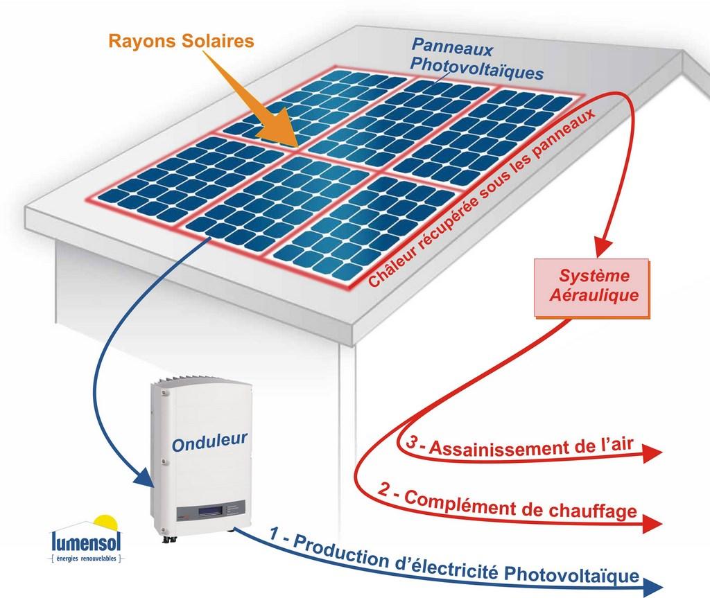 installateur solaire photovolta que en is re et rhone alpes. Black Bedroom Furniture Sets. Home Design Ideas